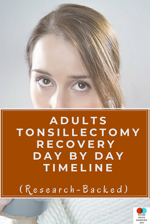 Adults Tonsillectomy Recovery Day by Day timeline (Research-backed)